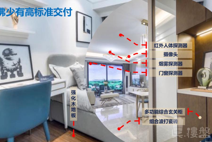 順德未來城_佛山|香港高鐵60分鐘直達|首期15萬|香港銀行按揭 (實景航拍)