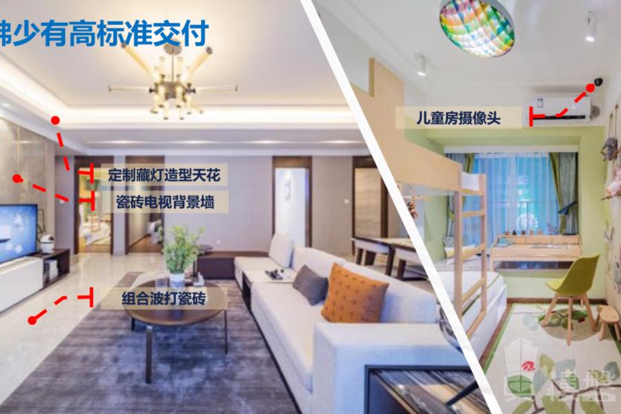 順德未來城_佛山 香港高鐵60分鐘直達 首期15萬 香港銀行按揭 (實景航拍)
